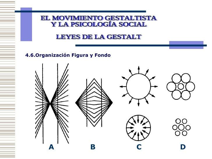 EL MOVIMIENTO GESTALTISTA Y LA PSICOLOGÍA SOCIAL  LEYES DE LA GESTALT 4.6.Organización Figura y Fondo  A  B  C  D