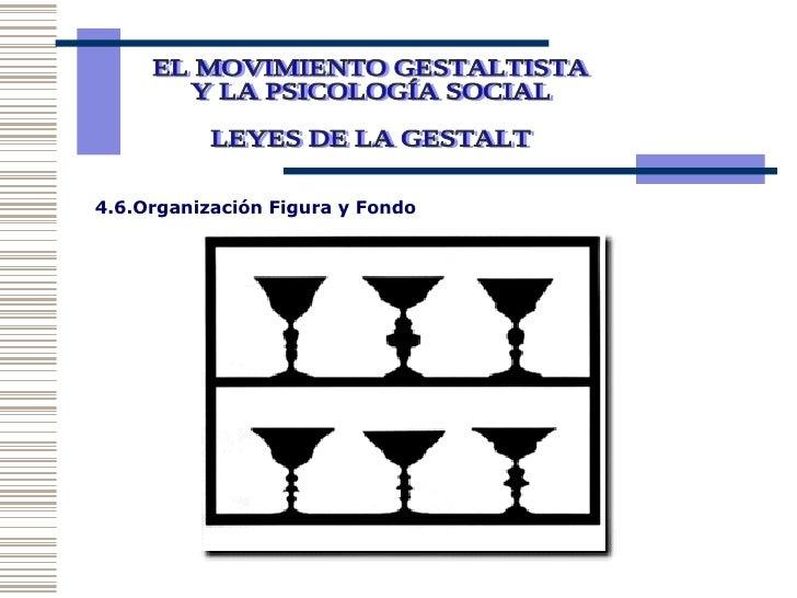 EL MOVIMIENTO GESTALTISTA Y LA PSICOLOGÍA SOCIAL  LEYES DE LA GESTALT 4.6.Organización Figura y Fondo