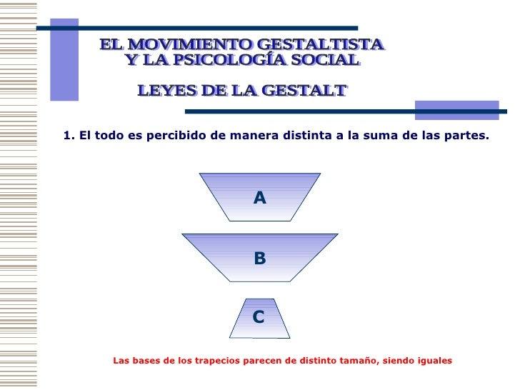 EL MOVIMIENTO GESTALTISTA Y LA PSICOLOGÍA SOCIAL  LEYES DE LA GESTALT 1. El todo es percibido de manera distinta a la suma...