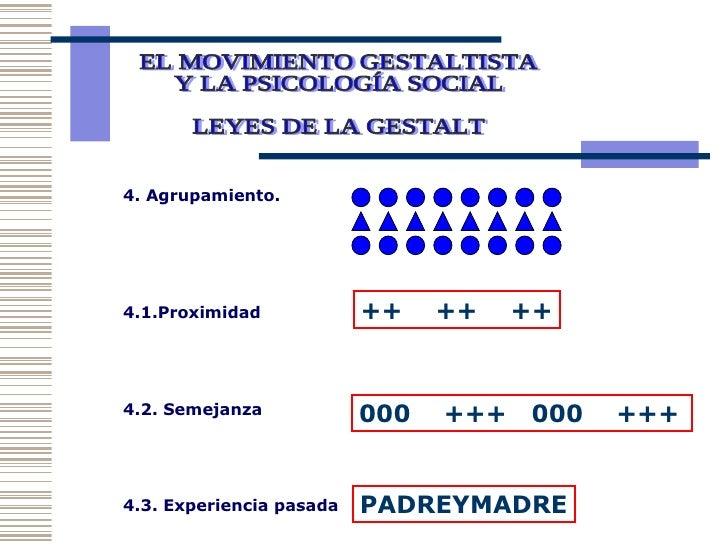 EL MOVIMIENTO GESTALTISTA Y LA PSICOLOGÍA SOCIAL  LEYES DE LA GESTALT 4. Agrupamiento. 4.1.Proximidad 4.2. Semejanza 4.3. ...