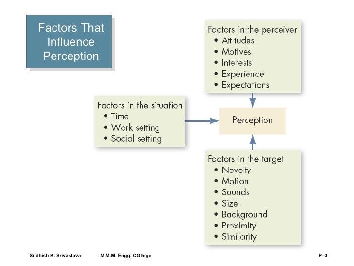 organizational behaviour 3 1-15 chapter what is organizational behaviour in today's increasingly  kevin•3 months ago  robert katz has identifies three essential management skills.