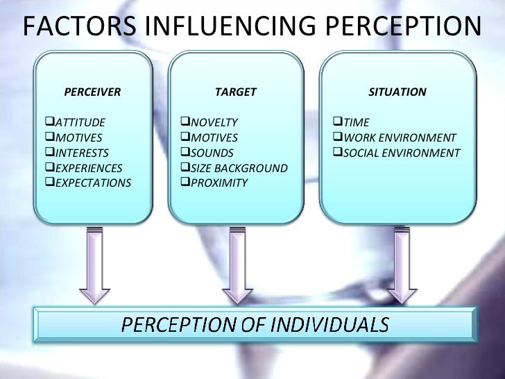 what contributes to our perceptions of Perception checking a strategy to help us monitor our reactions to and perceptions about people and communication is a strategy to help us monitor our reactions to and perceptions about people and communication there are some internal and external strategies we can use to engage in perception checking.