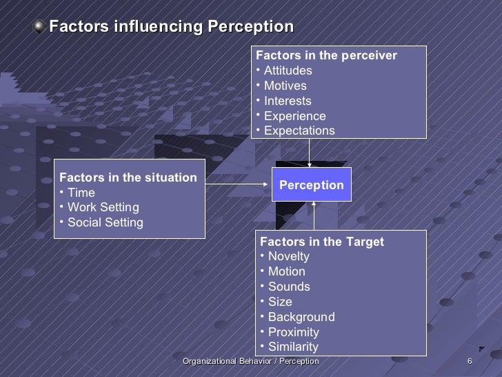 Factors influencing Perception                                         Factors in the perceiver                           ...
