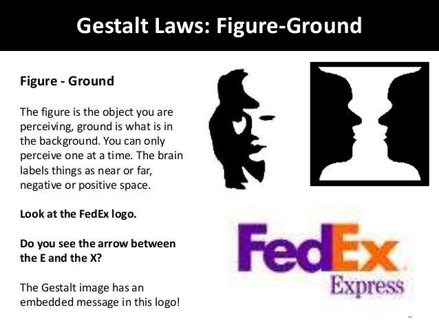 Perception- Interpretation Gestalt & Semiotics