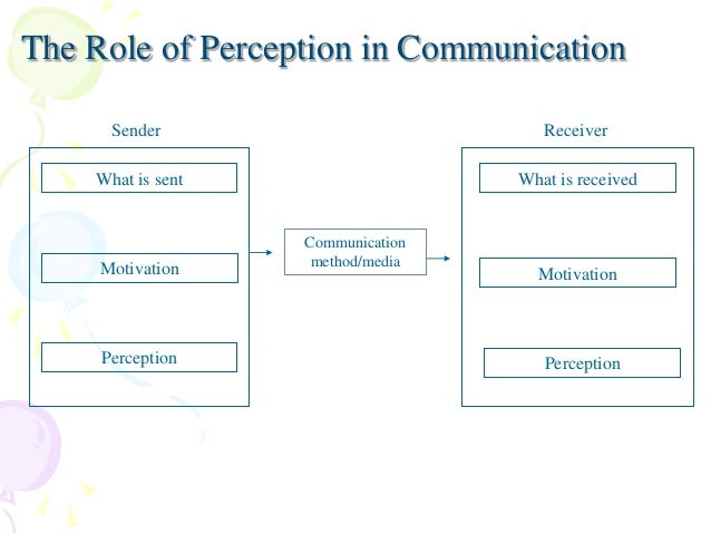 role of perception in communication thesis Interpersonal communication plays a huge role in our everyday lives the interaction between two people or a small group is a prime example of interpersonal communication.