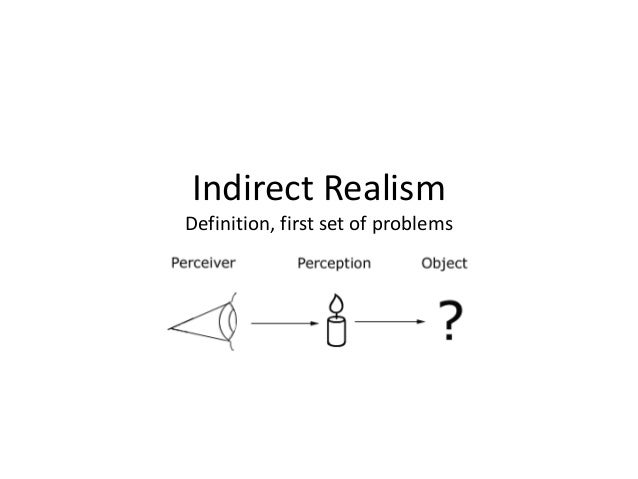 Indirect Realism Definition, first set of problems