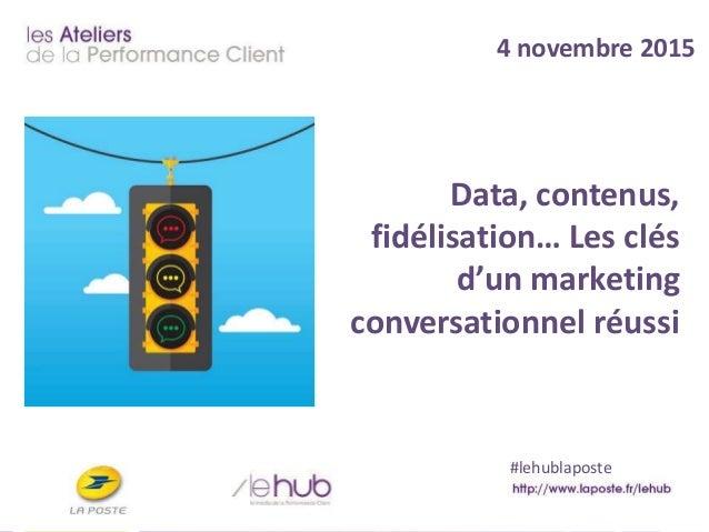 Éléments de recherche RATP Hello Bank! #lehublaposte 20 mars 2013 4 novembre 2015 Data, contenus, fidélisation… Les clés d...
