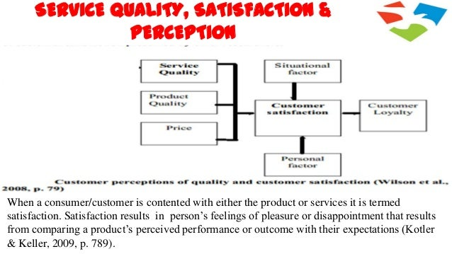 costumer s perception in products and services It's been shown that quality, customer service, and pricing are the top three   product quality has a massive effect on brand perception — it's a.
