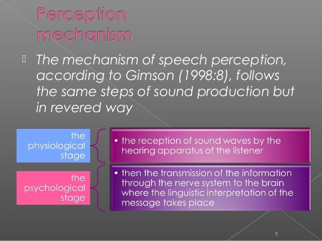  The mechanism of speech perception, according to Gimson (1998:8), follows the same steps of sound production but in reve...