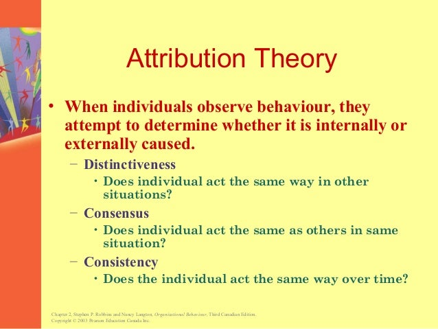 """implications of attribution theory for explaning organizational behavior Of the behavior to internal causes or external causes  attribution theory has  been applied in research to a variety of organizational phenomena,  particular  event, outcome and the consequences of the phenomenal  """"by explaining."""