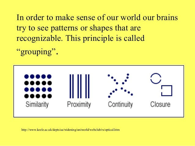 perception ppt Perception is the process of recognizing and interpreting sensory stimuli learn the definition of perception, how it is related to the five.