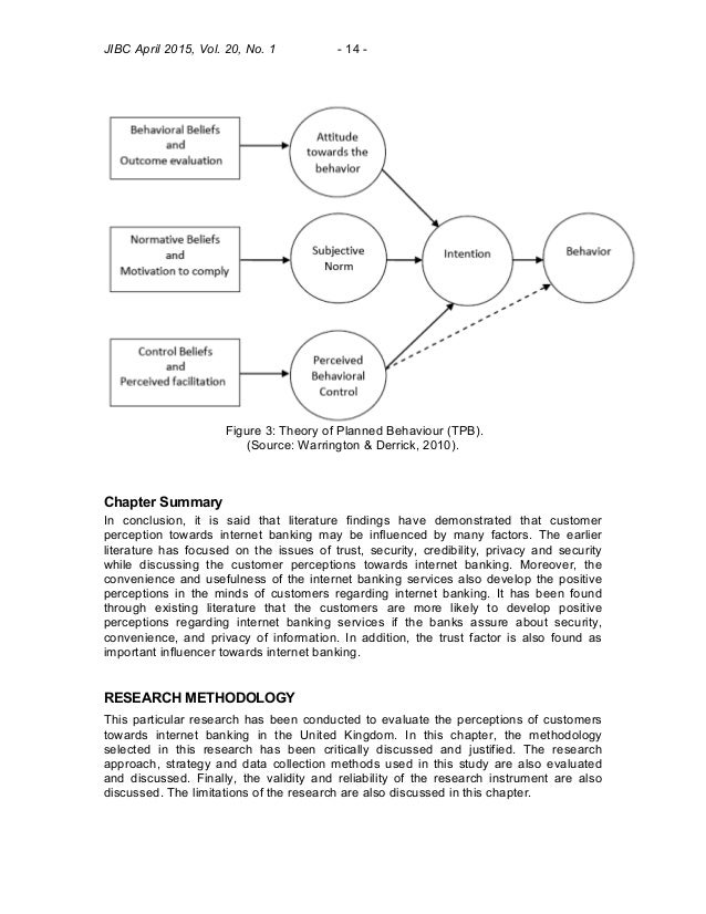 what are the customer perceptions towards banking industry marketing essay Application of customer driven marketing strategies in banking industry and perception doi: 109790/487x-1811035063 wwwiosrjournalsorg 51   page.