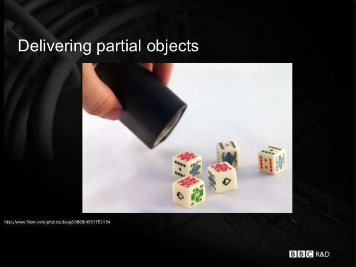 Delivering partial objectshttp://www.flickr.com/photos/doug88888/4551753154