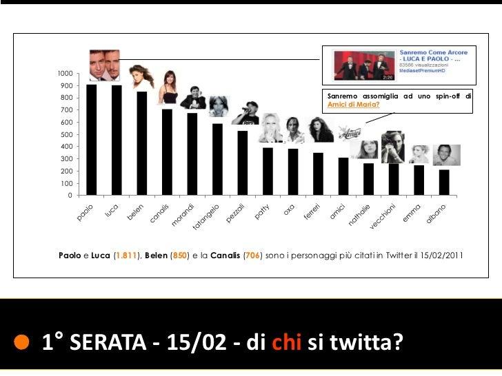 Perchè Sanremo é Sanremo -Twitter post-Festival Slide 3