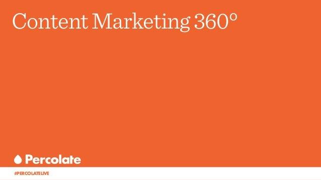 ContentMarketing360° #PERCOLATELIVE