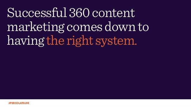 Successful360content marketingcomesdownto havingtherightsystem. @lauraramos#PERCOLATELIVE @ChrisBolman#PERCOLATELIVE
