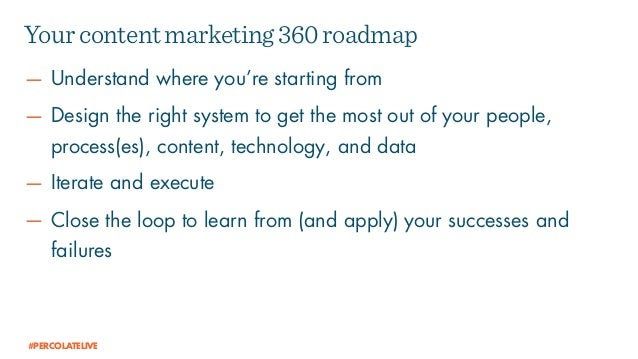 — Understand where you're starting from — Design the right system to get the most out of your people, process(es), content...