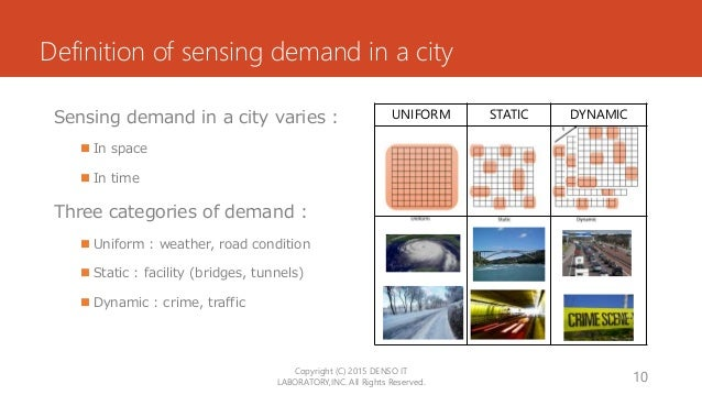 Definition of sensing demand in a city Sensing demand in a city varies :  In space  In time Three categories of demand :...