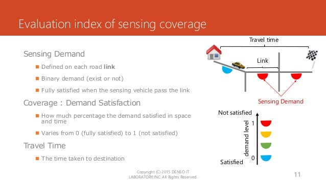 Evaluation index of sensing coverage Sensing Demand  Defined on each road link  Binary demand (exist or not)  Fully sat...