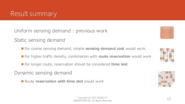 Result summary Uniform sensing demand : previous work Static sensing demand  For coarse sensing demand, simple sensing de...