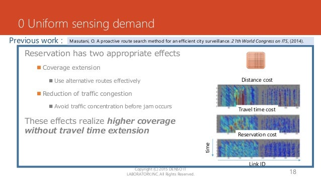 0 Uniform sensing demand Reservation has two appropriate effects  Coverage extension  Use alternative routes effectively...
