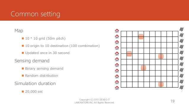 Common setting Map  10 * 10 grid (50m pitch)  10 origin to 10 destination (100 combination)  Updated once in 30 second ...