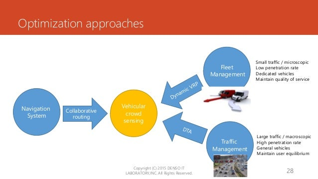 Optimization approaches Copyright (C) 2015 DENSO IT LABORATORY,INC. All Rights Reserved. 28 Navigation System Vehicular cr...