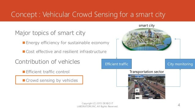 Concept : Vehicular Crowd Sensing for a smart city Major topics of smart city  Energy efficiency for sustainable economy ...