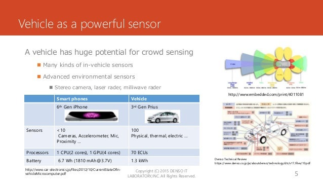 Vehicle as a powerful sensor A vehicle has huge potential for crowd sensing  Many kinds of in-vehicle sensors  Advanced ...