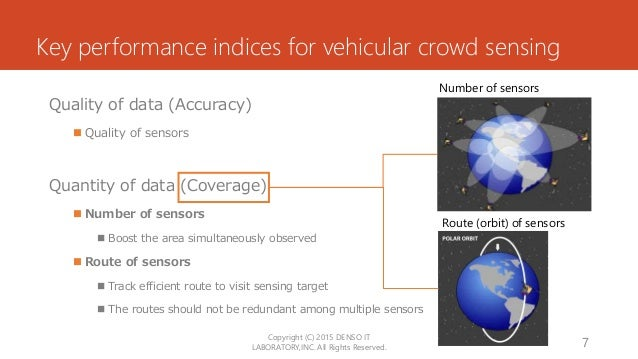 Key performance indices for vehicular crowd sensing Quality of data (Accuracy)  Quality of sensors Quantity of data (Cove...