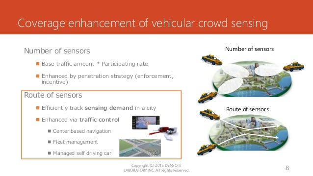 Coverage enhancement of vehicular crowd sensing Number of sensors  Base traffic amount * Participating rate  Enhanced by...