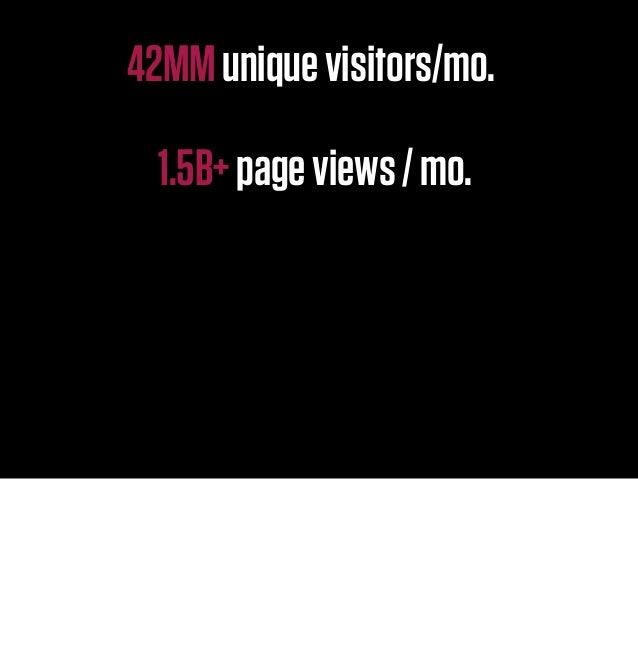 1.5B+pageviews/mo.42MMuniquevisitors/mo.850Kshops/200countries