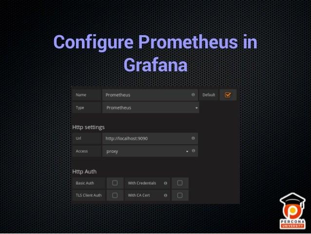 Monitoring Mysql With Prometheus Grafana And Percona