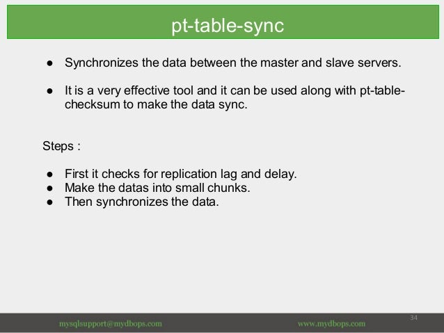Percona Toolkit for Effective MySQL Administration