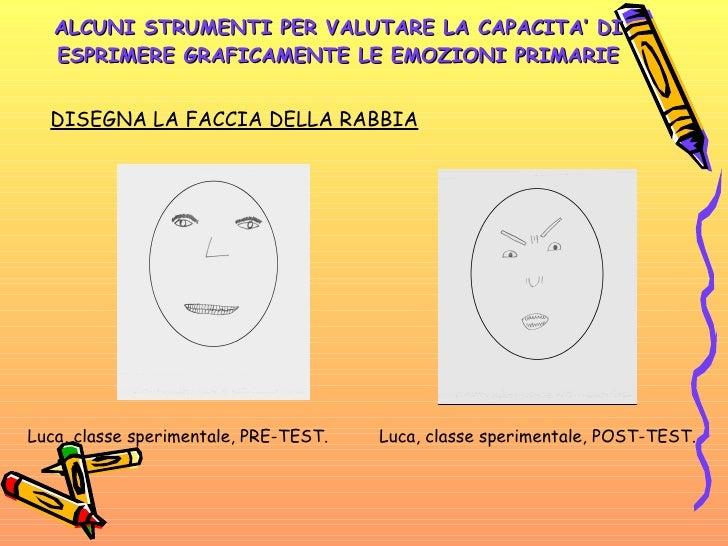 ALCUNI STRUMENTI PER VALUTARE LA CAPACITA' DI ESPRIMERE GRAFICAMENTE LE EMOZIONI PRIMARIE <ul><li>DISEGNA LA FACCIA DELLA ...