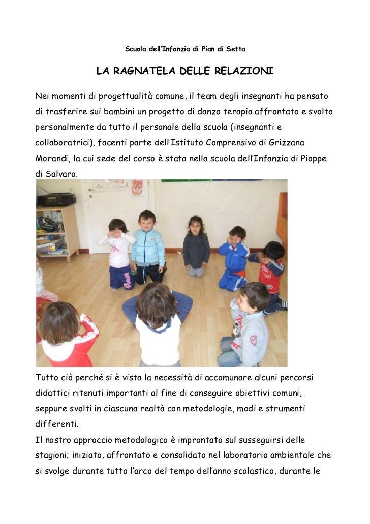 Scuola dell'Infanzia di Pian di Setta               LA RAGNATELA DELLE RELAZIONINei momenti di progettualità comune, il te...