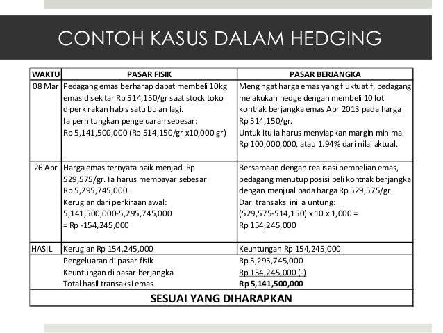 Apa Itu Pasar Komoditi? - Forex Indonesia