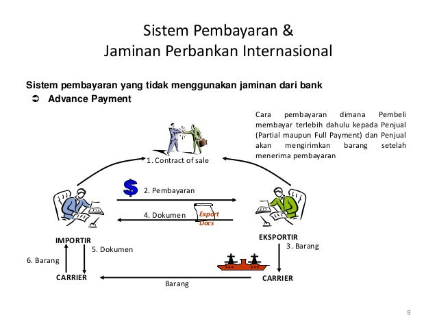 Cara menggunakan sistem perdagangan nishant