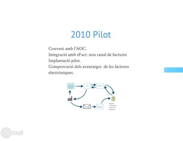 2010 Pilot  Conveni amb l'AOC.   Integracié amb eF act:  nou canal de factures Implantacié pilot.   Comprovacié dels avant...