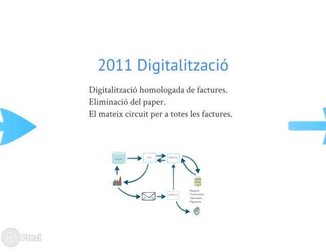 2011 Digi'talitzacic'>  Digitalitzacié homologada de factures.  Elirninacié del paper.  E1 mateix circuit per a totes les ...