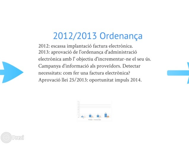 2012/2013 Ordenanca  2012: escassa implantacié factura electronica.  2013: aprovacic') de Fordenanca d'administraci6  elec...