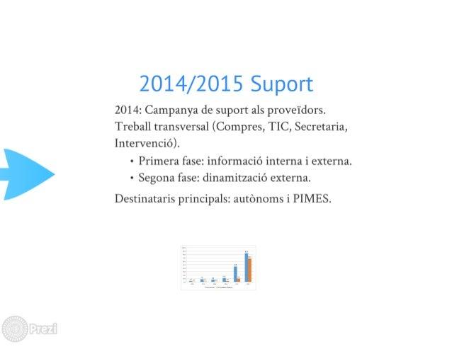 2014/2015 Suport  2014: Campanya de suport als proveidors.  Treball transversal (Compres,  TIC,  Secretaria,  Intervencié)...