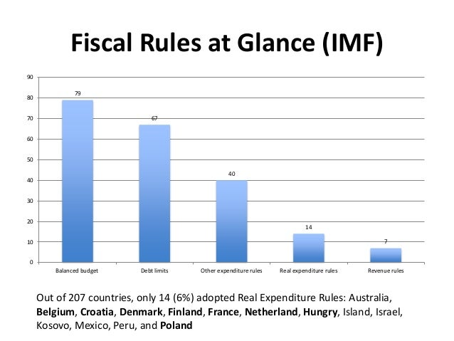 Fiscally sound social inclusion: what, if any, lesson may EMU learn from the Brazilian experience of fiscal and political centralization? (by Carlos Pereira) Slide 2