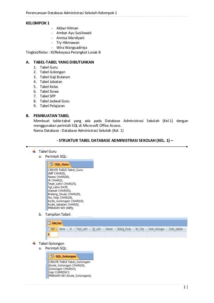 Perencanaan Database Administrasi Sekolah Kelompok 1KELOMPOK 1                - Akbar Hilman                - Ambar Ayu Su...