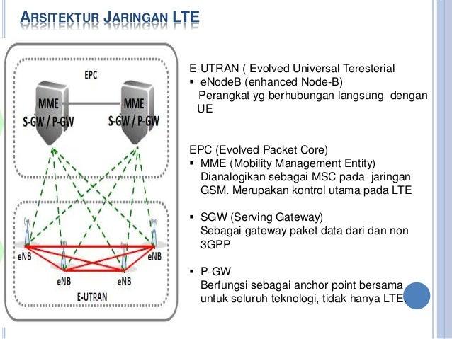 Perencanaan Jaringan Seluler Slide 3