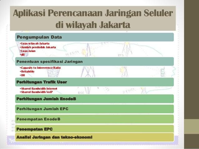 Aplikasi Perencanaan Jaringan Seluler di wilayah Jakarta Pengumpulan Data •Luas wilayah Jakarta •Jumlah penduduk Jakarta •...