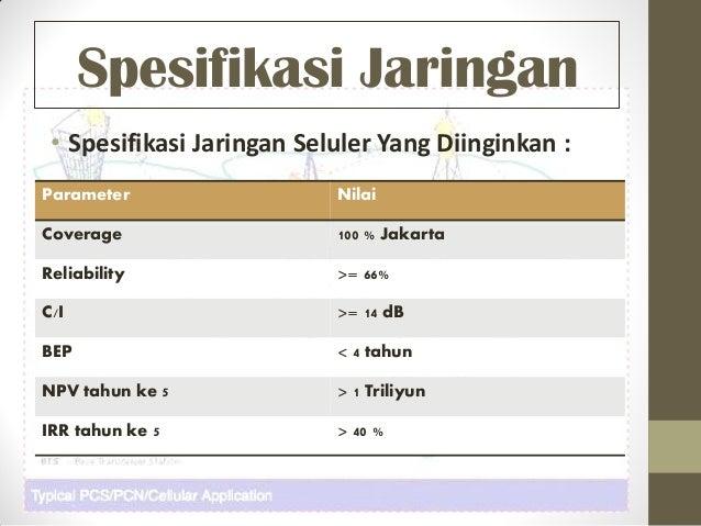 Spesifikasi Jaringan • Spesifikasi Jaringan Seluler Yang Diinginkan : Parameter Nilai Coverage 100 % Jakarta Reliability >...