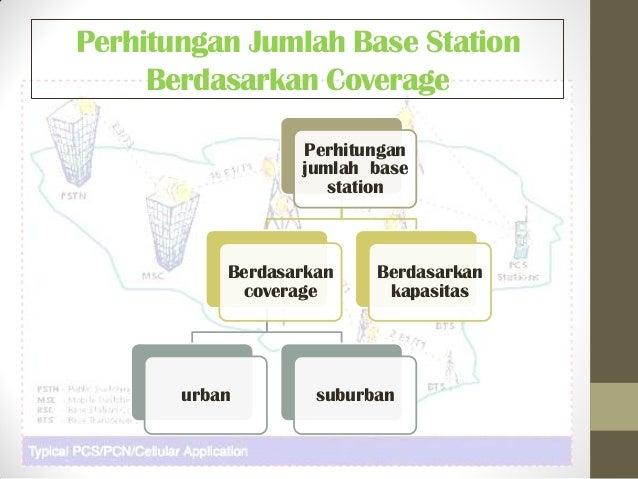 Perhitungan Jumlah Base Station Berdasarkan Coverage Perhitungan jumlah base station Berdasarkan coverage urban suburban B...