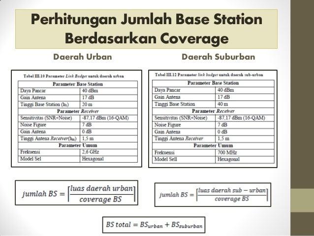 Perhitungan Jumlah Base Station Berdasarkan Coverage Daerah Urban Daerah Suburban