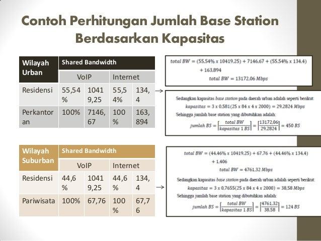 Contoh Perhitungan Jumlah Base Station Berdasarkan Kapasitas Wilayah Urban Shared Bandwidth VoIP Internet Residensi 55,54 ...